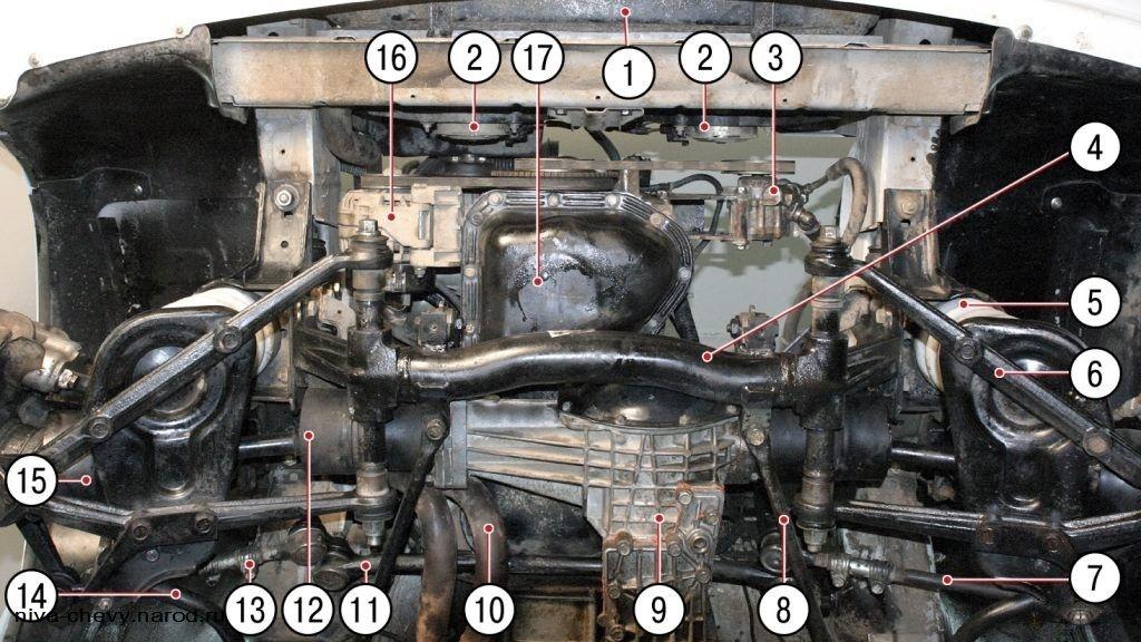 Установка двигателя ваз ниву