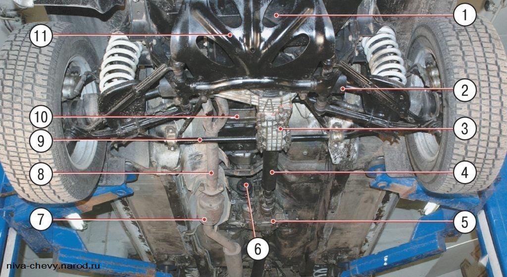 спереди): 1 – двигатель;
