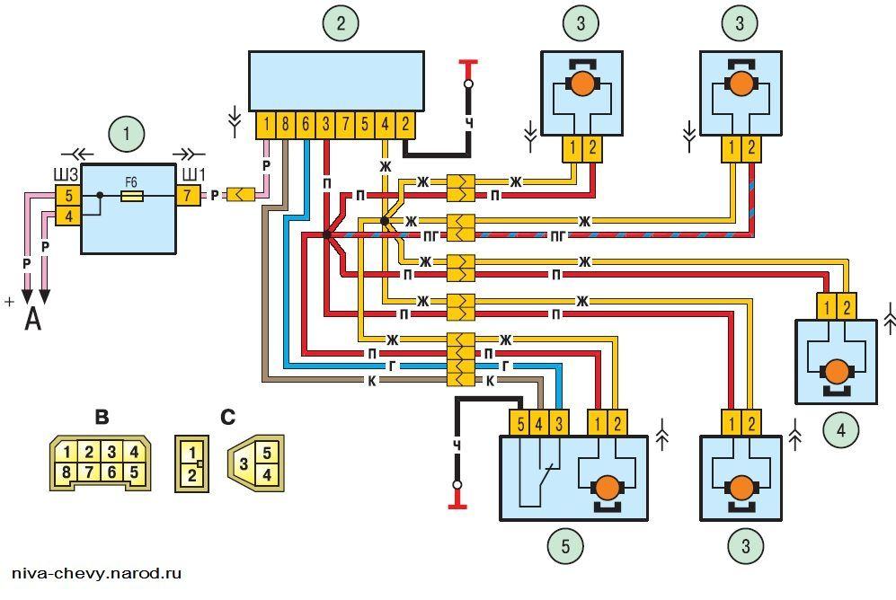 Схема системы блокировки